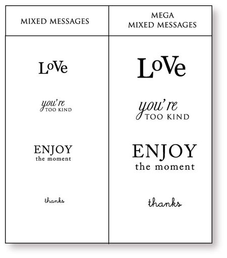 Mega-Mixed-Messages-size-comparison
